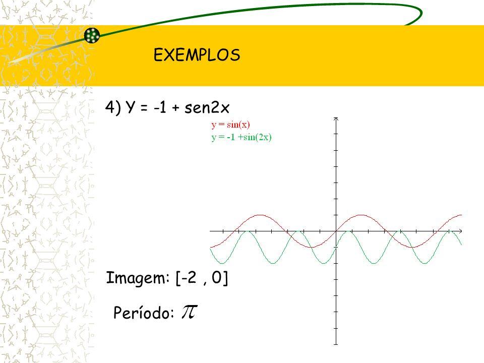 EXEMPLOS 4) Y = -1 + sen2x Imagem: [-2 , 0] Período: